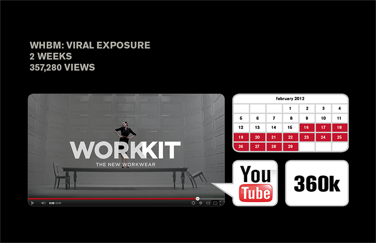 viral-youtube-hits-coco-rocha-workkit