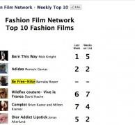 press: nike be free in top 10 fashion films