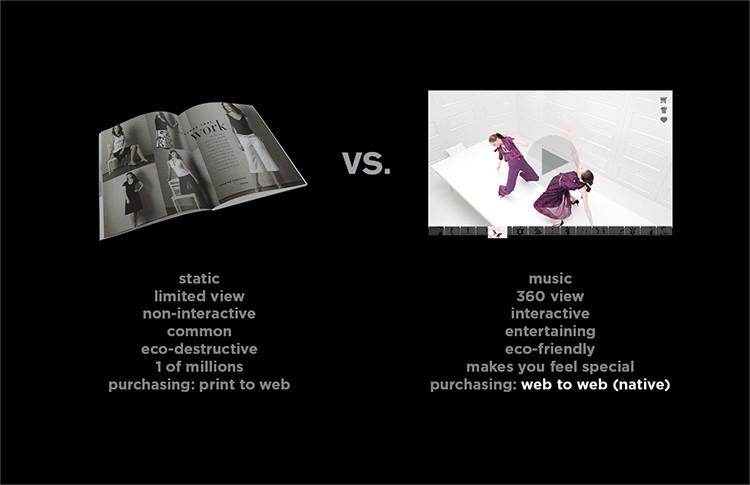 digital-fashion-retail-catalog